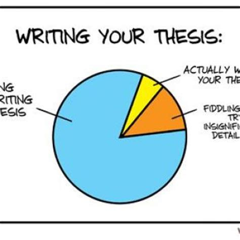 PhD thesis in literature review